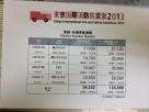 東京国際消防防災展の規模