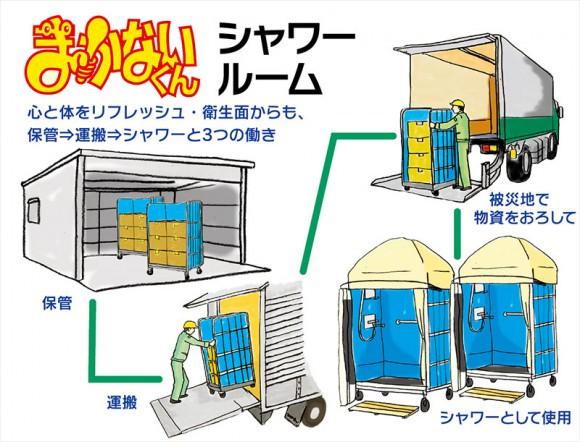 避難所システム シャワールーム
